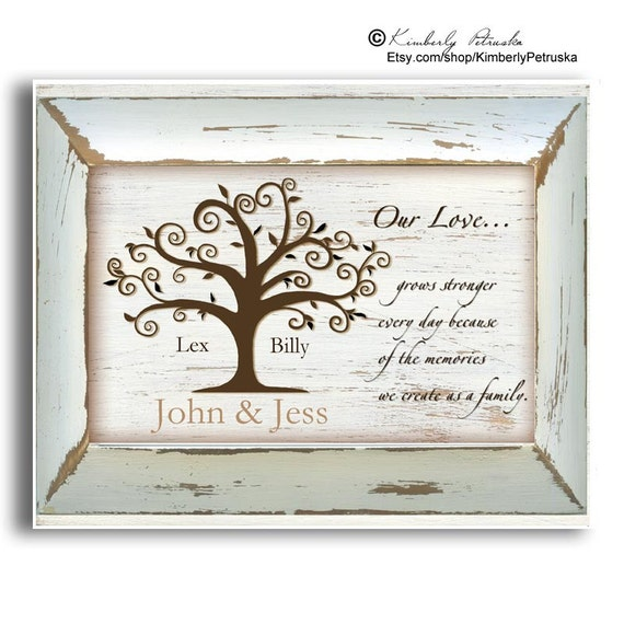 Personalized family plaque wedding plaque personalized for Family tree gifts personalized