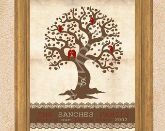 Personalized Holiday Gift - Family Tree