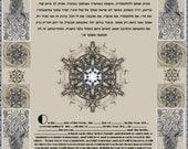 """printable pdf-  interfaith ketubah to fill - about 24"""" x 33.""""- 60x85cm"""