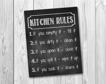 Chalkboard sign, kitchen rules, kitchen decor, instant download
