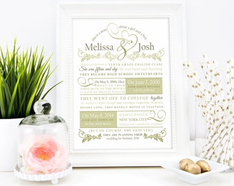 Romantic Gift For Husband On Wedding Day : ... Romantic Gift for Husband, Wife, Valentines Day, Wedding or Paper