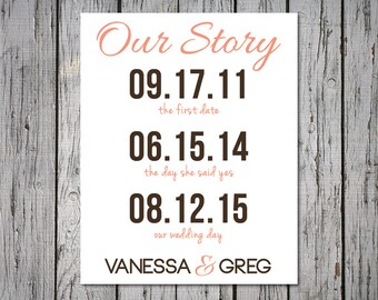 Important Dates, Wedding, Anniversary, Love Story, 8x10, 11x14, Printable Digital File, DIY, Custom Color