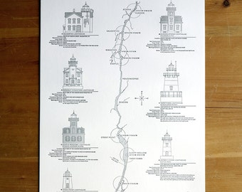 Historic Lighthouses of the Hudson River Letterpress Print