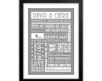 First Anniversary Gift - Anniversary Gift - Wedding Gift - Gift For Him - Couples Wall Art - Love Art Print  - Our First Year Print
