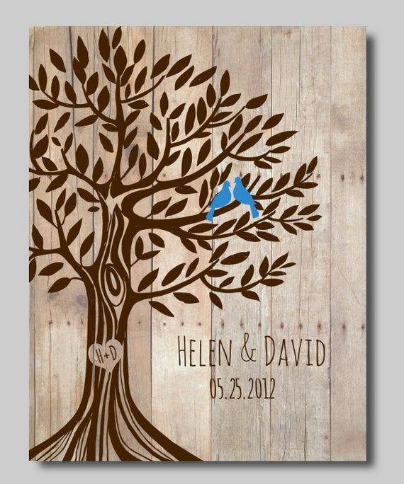 Personalized Wedding Gift For Husband : Personalized Gift for Husband >>> Poster with Important Dates and ...