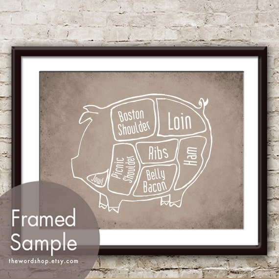 Pork Butcher Diagram of a Pig - Art Print (featured in Vintage Parchment) Kitchen Art Prints (Buy 3 and get One Free)