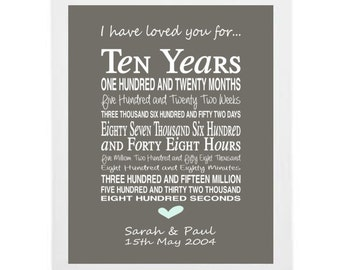 10th Wedding Anniversary Gift Husband : 10th anniversary gift - personalise d anniversary print- anniversary ...