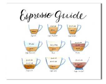 Espresso Field Guide, Horizontal, Kitchen art, Coffee chart poster, Coffee drinks, Coffee lover, Latte, First coffee, Wall decor, 8x10 5x7