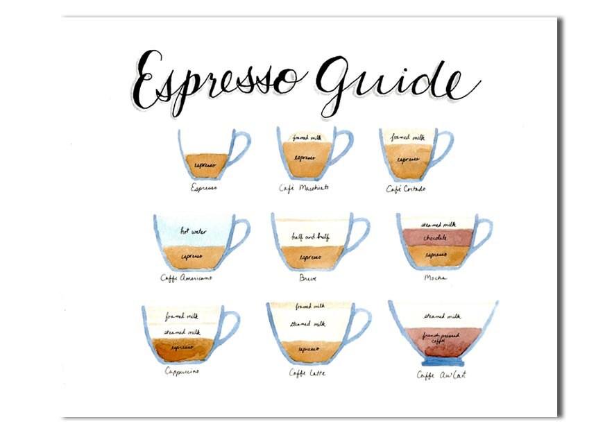 Espresso poster | Etsy