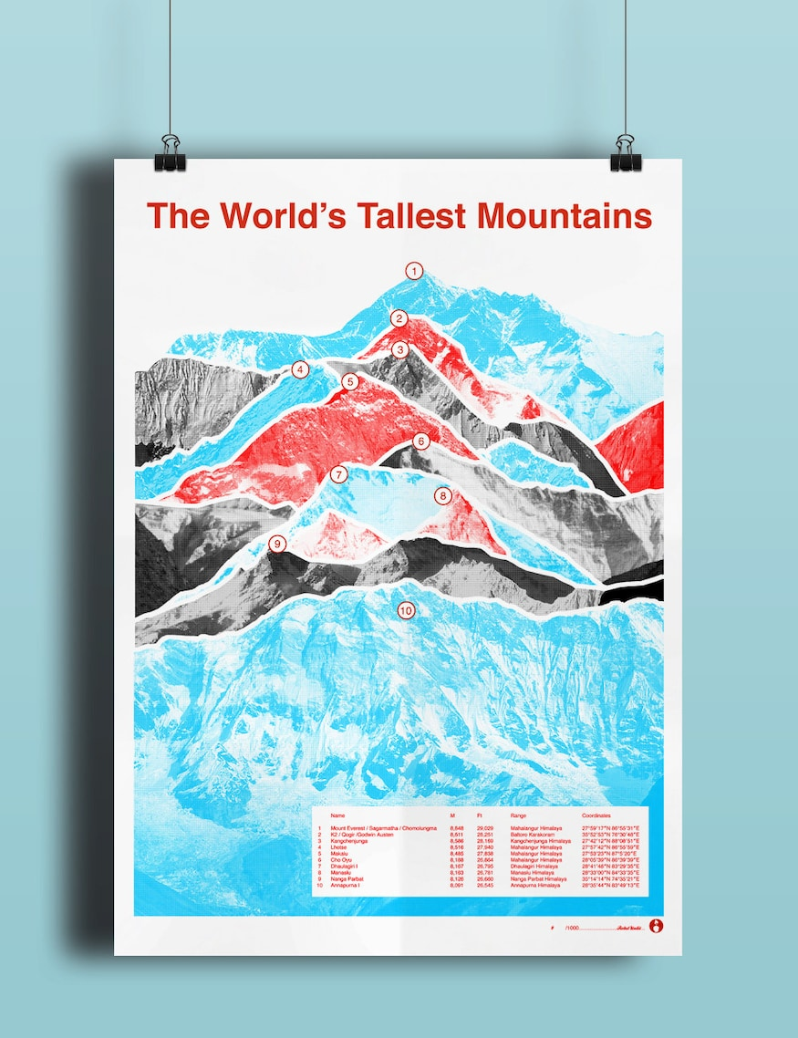 The World's Tallest Mountains by Rebel Unit Berlin at Etsy