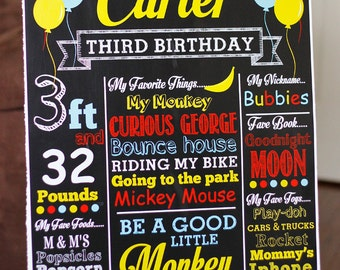 "Personalized DIY Curious George Inspired Birthday Party Printable Sign 16"" x 20"" Or 8""x10"" Chalkboard Sign"