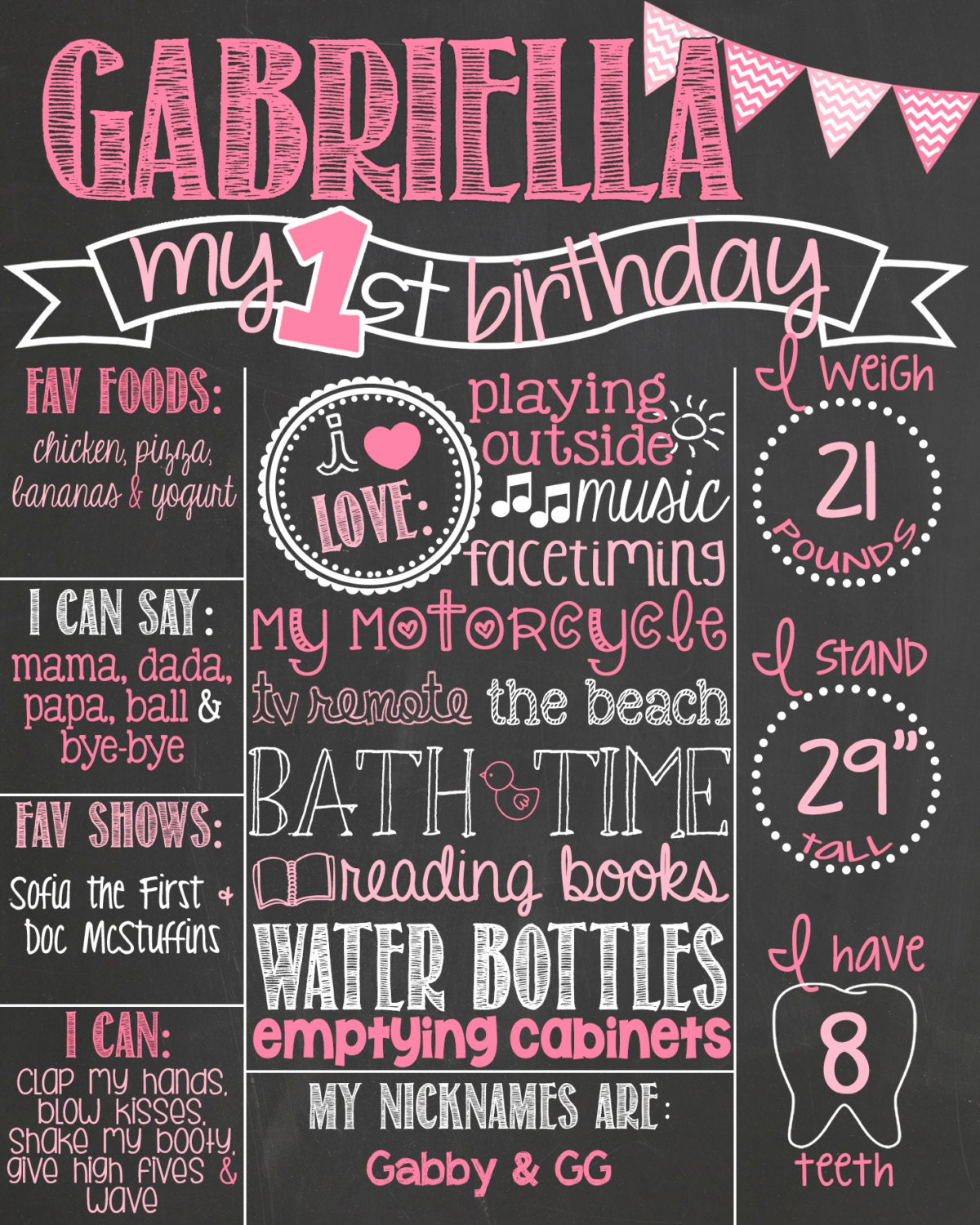 Chevron pink first birthday chalkboard poster girl 1st for First birthday board template