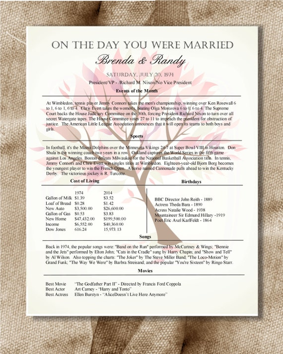 Wedding Gift 35 Years : 35th Wedding Anniversary Gift, 35 Years of Marriage, Day You Were ...