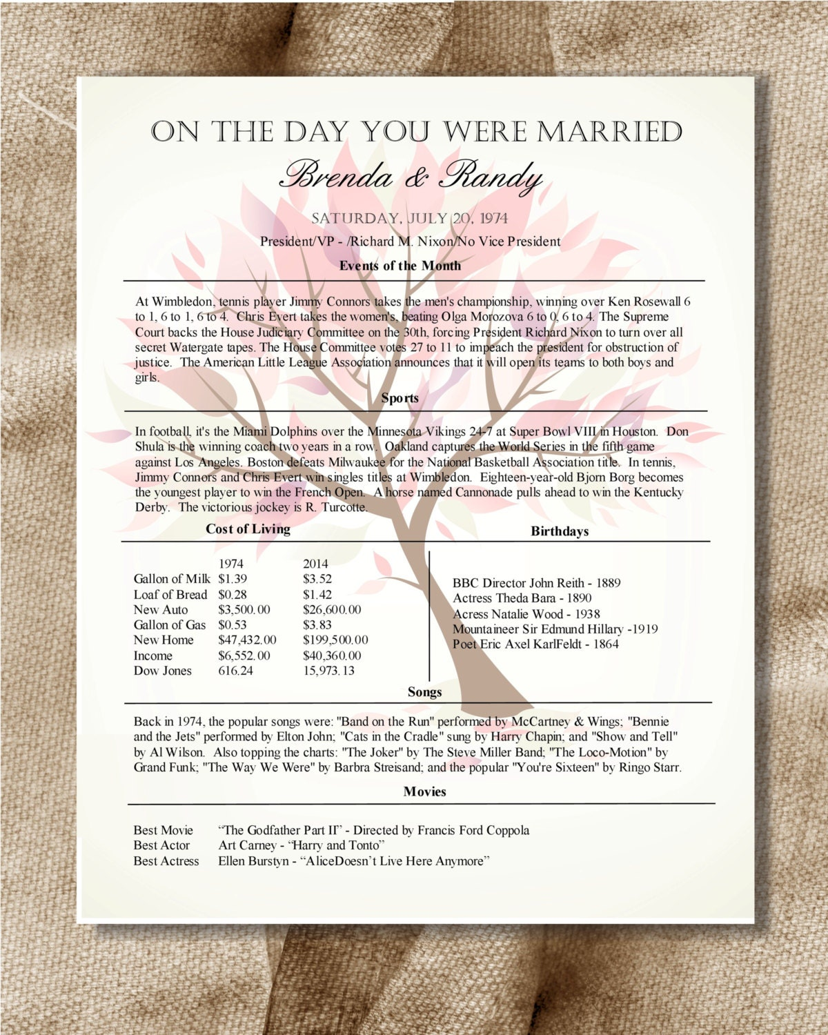 Wedding Gifts Years Married : 35th Wedding Anniversary Gift 35 Years of Marriage Day You