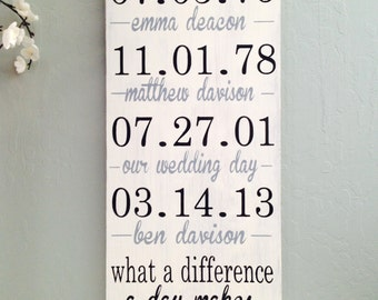 What A Difference a Day Makes - Antique White (12x24), Important  Dates Personalized Sign