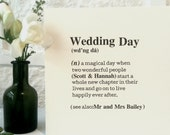 Personalized Wedding Day Definition Card