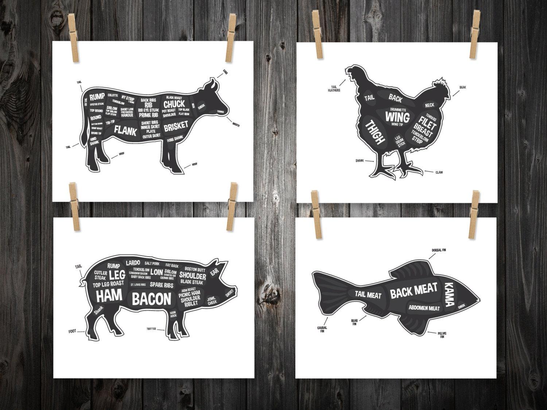 butcher chart etsy : butcher diagram - findchart.co