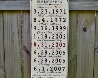 Our Love Story Wood Sign - Personalized Wedding Gift - Engagement Gift - Anniversary Gift - Important Date Custom Wood Sign - Brooke