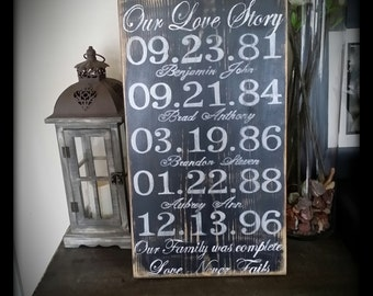 Important dates, Love never fails, Our love Story, Custom Wood Sign,What a Difference a day makes. Mothers Day Gift, Family Sign