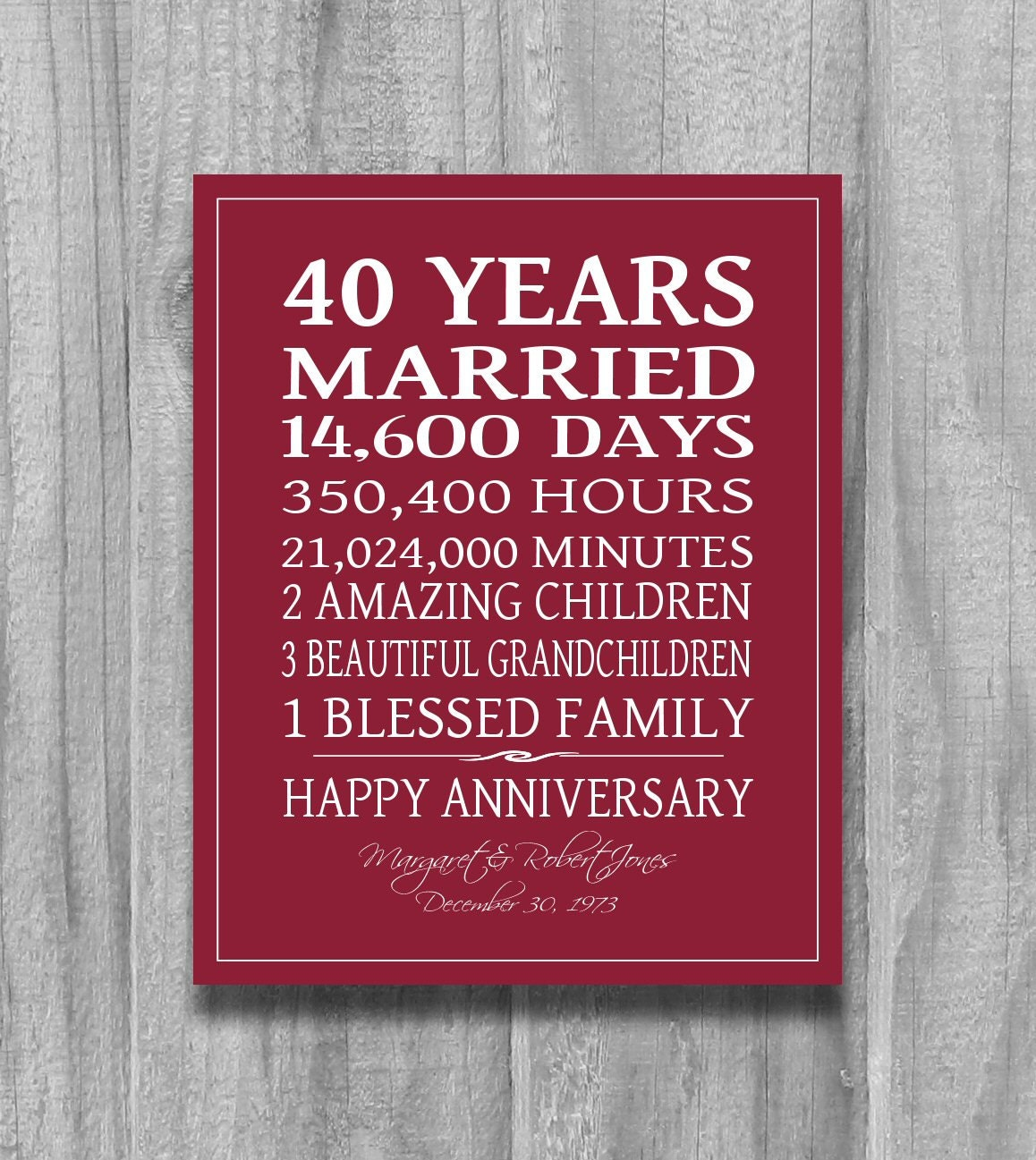 Wedding Anniversary Gifts For Parents 40 Years : RUBY 4Oth Anniversary Gift Personalized by PrintsbyChristine