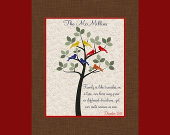 Commemorative Family Gift, Anniversary Gift for Grandparents, Parents Anniversary Gift, Personalized Family Tree Print, Family Tree