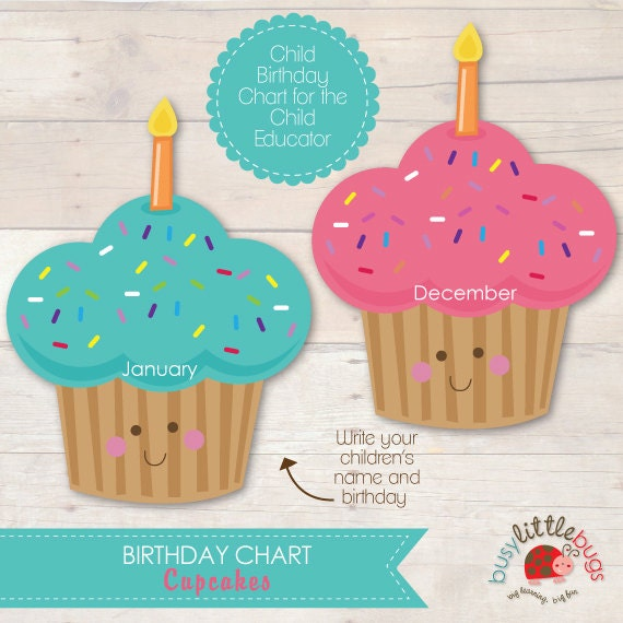 birthday chart template for classroom - cupcake birthday chart for child educators by