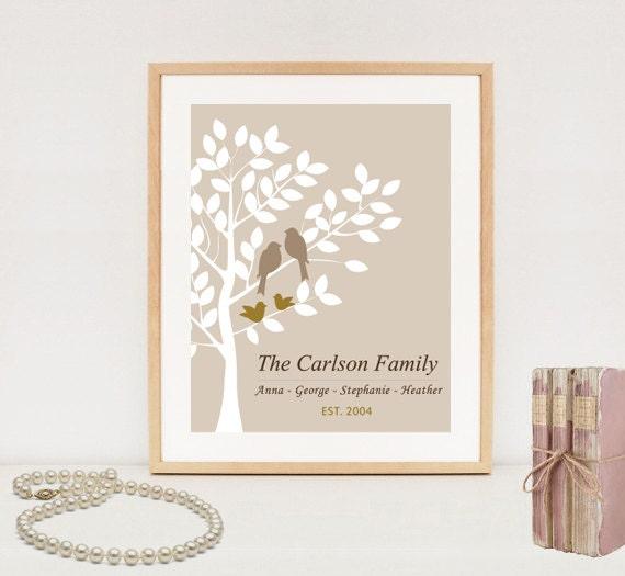 custom family tree prints personalized modern wall art. Black Bedroom Furniture Sets. Home Design Ideas