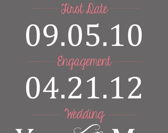 Wedding Date Sign, Special Dates, wedding gift, personalized, custom, wedding decor, 8x10- ANY theme or color- DIGITAL FILE
