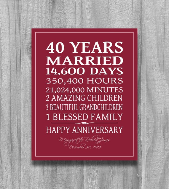 40th anniversary gift for parents personalized canvas print 40 for Gifts for parents on anniversary