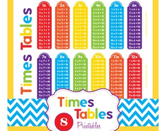 Multiplication Tables | Times Tables | {8 Printable Pages} | Instant Download