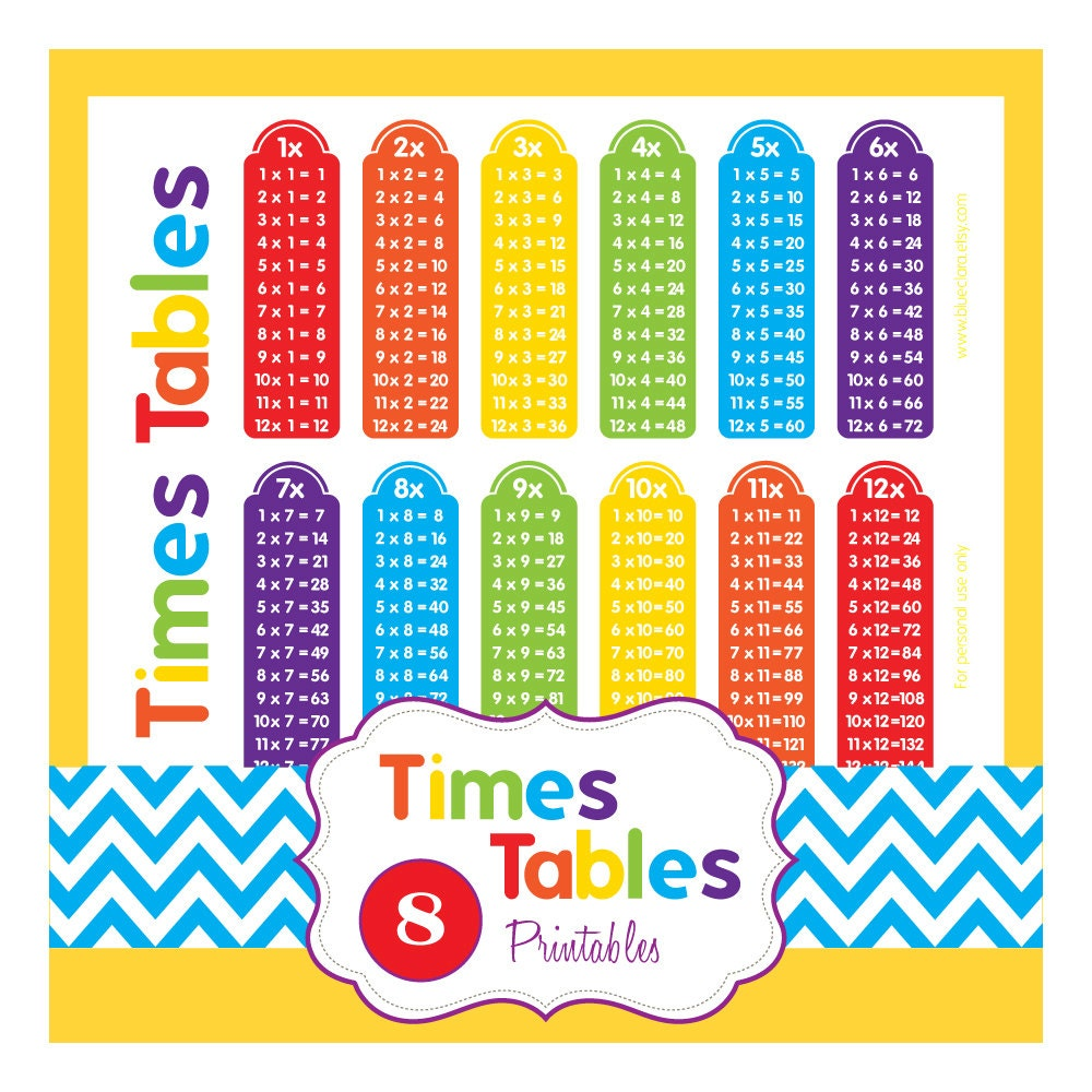 Multiplication Tables Times Tables 8 Printable by BlueClara
