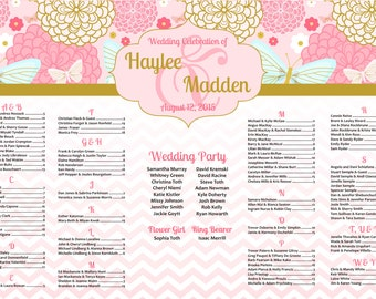 Colorful Summer/Spring Wedding Seating Chart