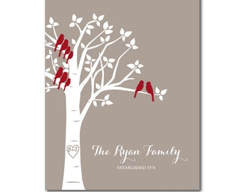 Mother's Day Gift 40th Anniversary Gift Personalized Custom Love Birds Family Tree for the whole Family 11x14 Gift for Mother