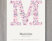 Personalized Birth Print Monogram including Cupcakes, Butterflies and Birds for Childrens Bedroom or Baby Girl Nursery