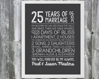 Customizable Anniversary Gift - Marriage Stats- 25 year wedding anniversary- children's names- grandchildren's names- wedding date