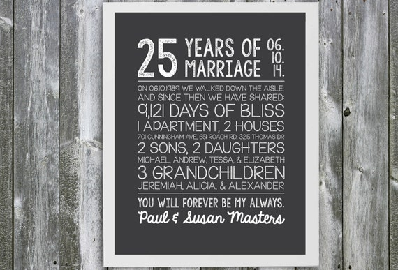 25 Year Wedding Anniversary Gift Wedding Gifts Wedding Ideas And