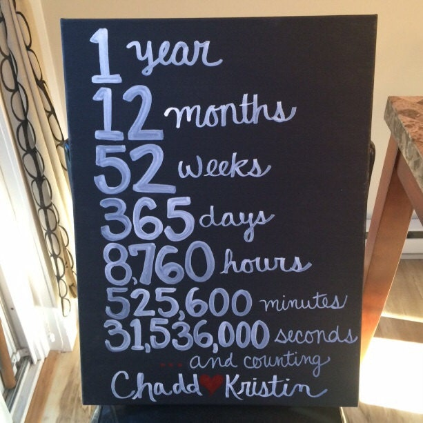 First Anniversary Gift Painted Canvas 1 Year Marriage Love