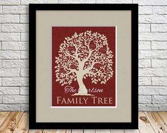 Family Tree names, dates. Anniversary Gift for Grandparents, Gift for Parents, Christmas, Mothers Day, Family Name