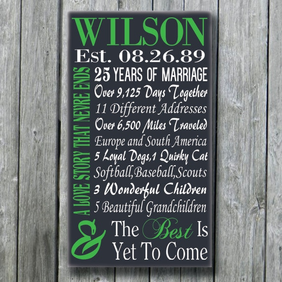 50th Anniversary For Husband Gifts: Personalized 5th 15th 25th 50th Anniversary GiftWedding