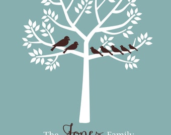 Family Tree Digital Print|Personalized|Wall Art
