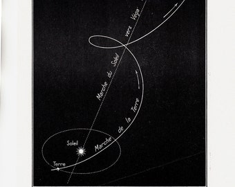 1928 Antique STARS print, Trajectories of the sun and earth in the sky