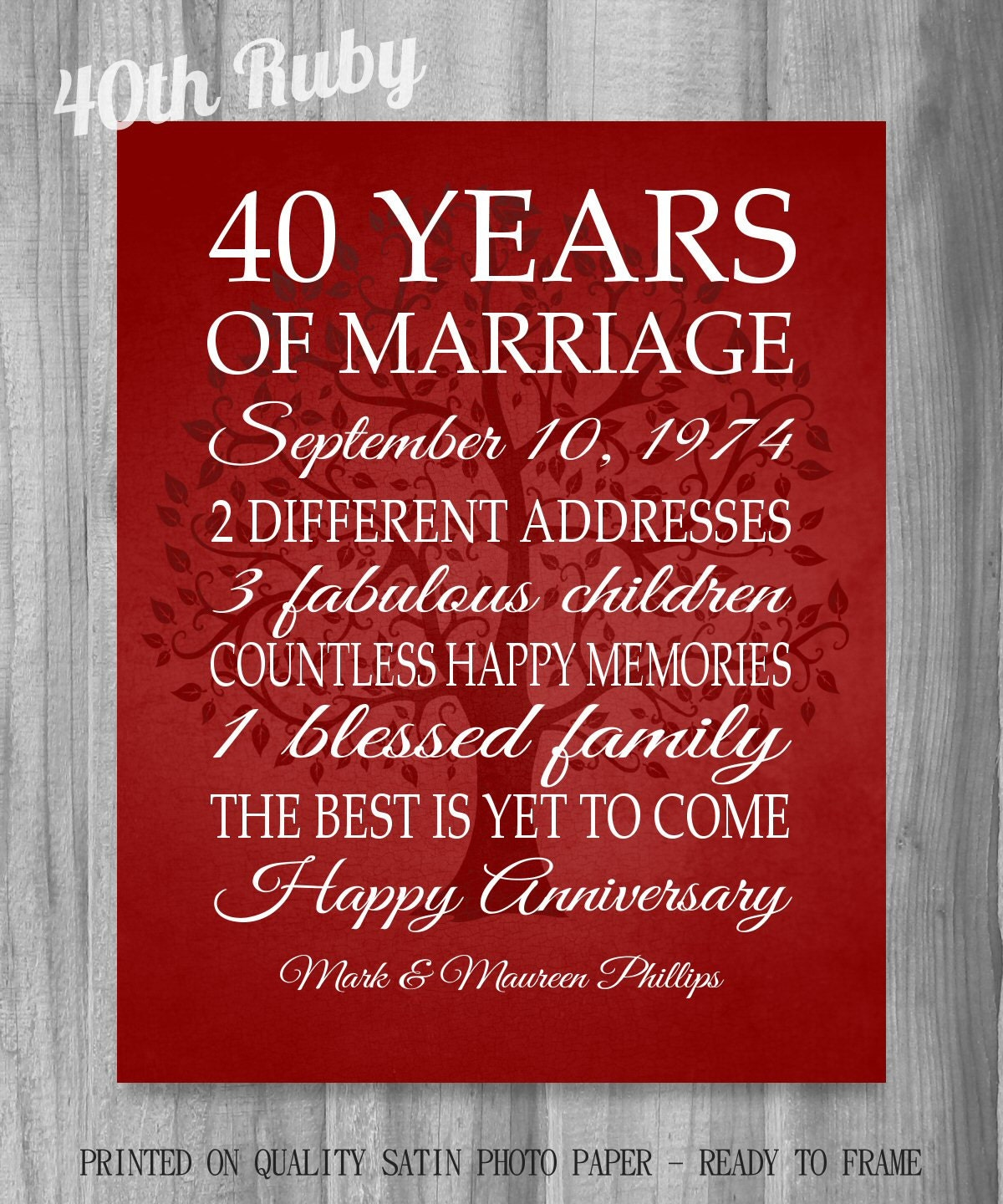 Gift For Wedding Anniversary Of Parents: 40th Anniversary Gift Art SALE Gift For Parents Or