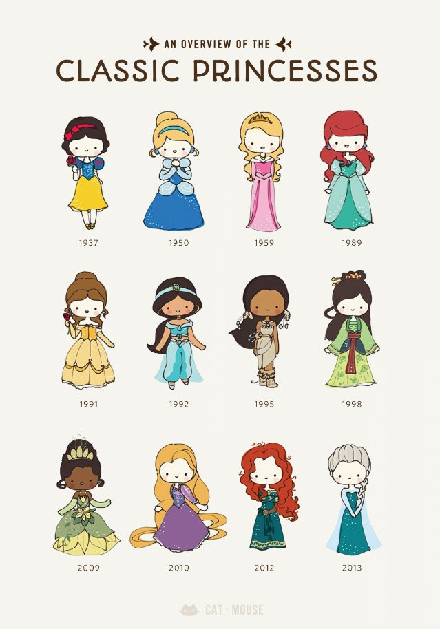 classic princesses poster print it yourself by catplusmouse. Black Bedroom Furniture Sets. Home Design Ideas