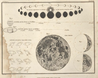 Old Moon Map, Antique moon maps, Ancient maps, Antique world maps illustration, poster, #25
