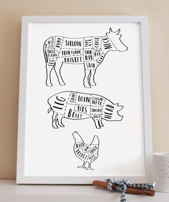 Butchers Kitchen Print : A4 Butcher Kitchen Print Butcher poster butcher by OldEnglishCo
