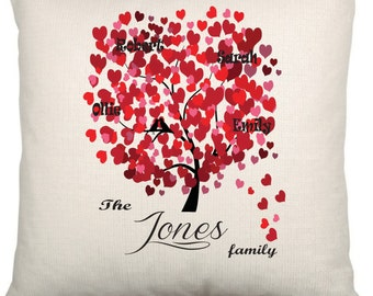 Personalised Family Tree Cushion Cover