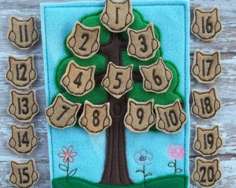Owls on the tree Count the Owls Learning set Tree with 20 Owls labeled 1 through 20