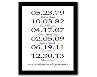Personalized Dates, Special Dates, Gift For Dad, Printable Christmas Gift, What A Difference A Day Can Make, Family Art, Dates To Remember