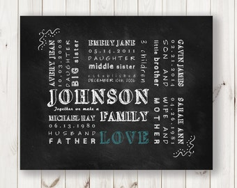 Chalkboard Important Family Dates and Names Subway Art -Personalized for a 3 Child Family-Anniversary Gift, Birthday Gift, Personalized Gift