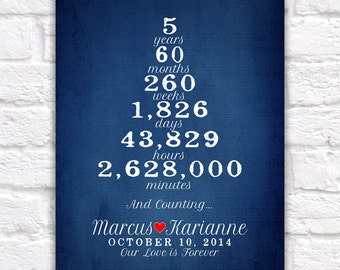Wedding Gifts For 15 Year Anniversary : ... Anniversary Date, Navy, Royal Blue, 5 Years, 10 year, 20 year, 15 year